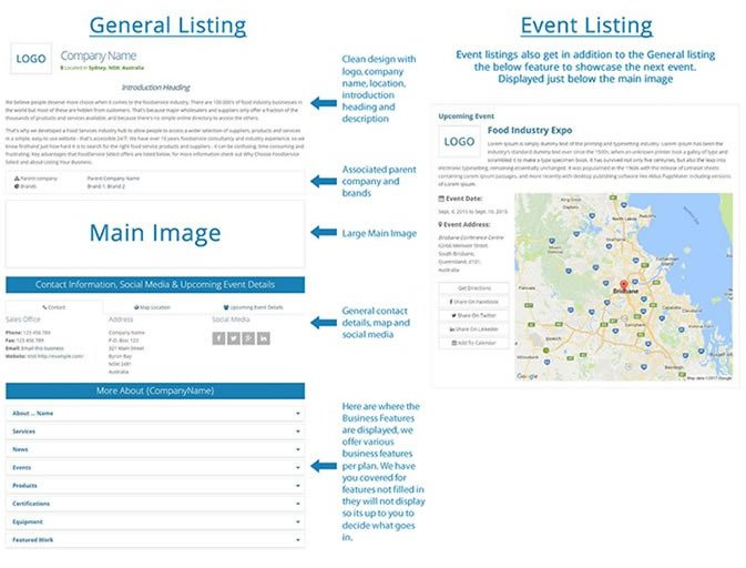 Example Listing & Event Listing